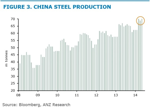 steel prod