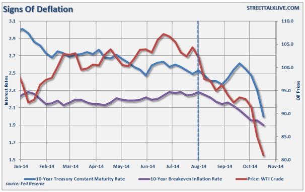 The deflation bug